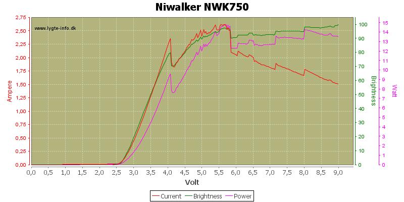 Niwalker%20NWK750