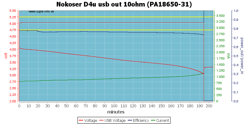Nokoser%20D4u%20usb%20out%2010ohm%20(PA18650-31)