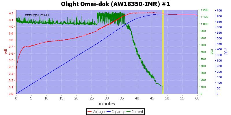 Olight%20Omni-dok%20(AW18350-IMR)%20%231