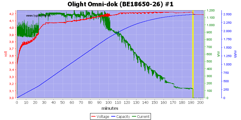 Olight%20Omni-dok%20(BE18650-26)%20%231