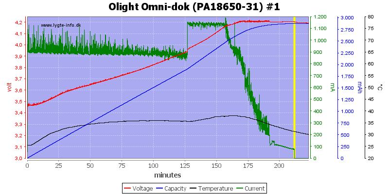 Olight%20Omni-dok%20(PA18650-31)%20%231
