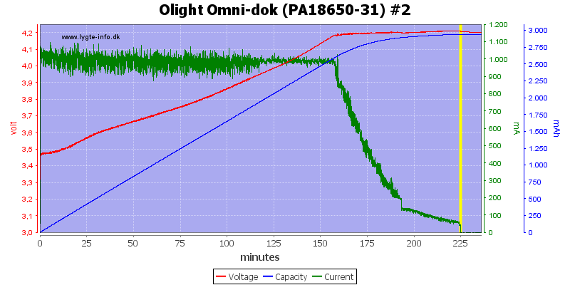 Olight%20Omni-dok%20(PA18650-31)%20%232