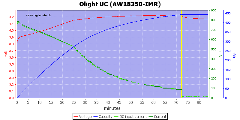 Olight%20UC%20%28AW18350-IMR%29