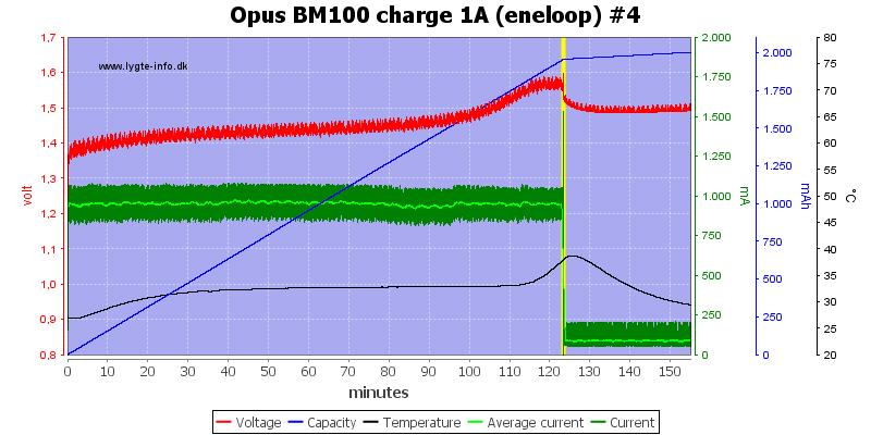 Opus%20BM100%20charge%201A%20(eneloop)%20%234