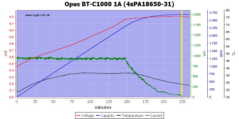 Opus%20BT-C1000%201A%20(4xPA18650-31)