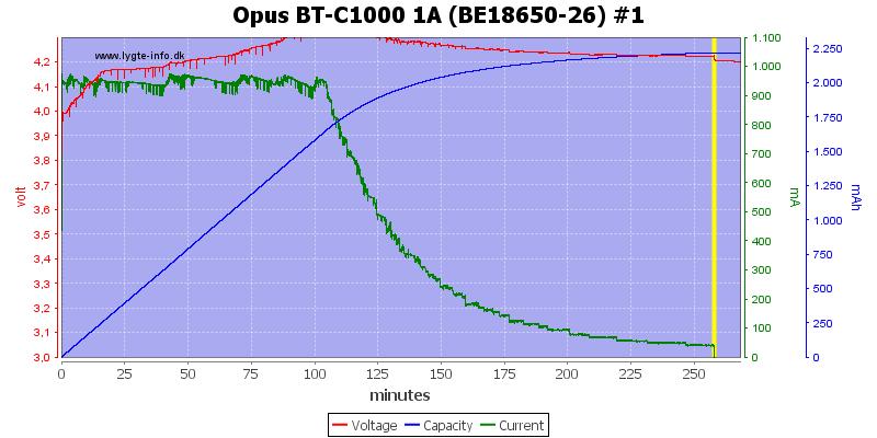 Opus%20BT-C1000%201A%20(BE18650-26)%20%231