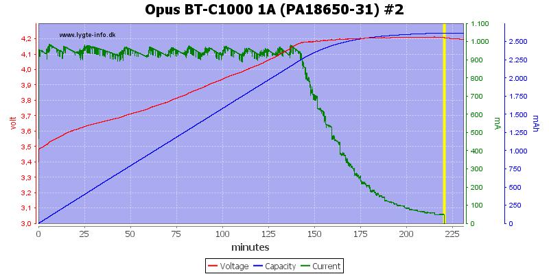 Opus%20BT-C1000%201A%20(PA18650-31)%20%232