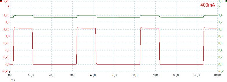 Charge400mA