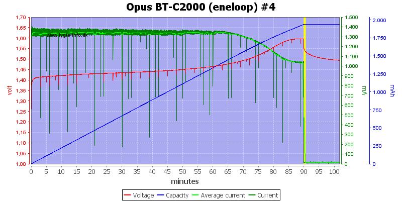 Opus%20BT-C2000%20(eneloop)%20%234