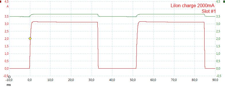 LiIon%20charge%202000mA%20%231