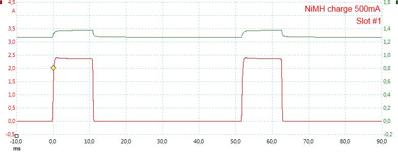NiMH%20charge%20500mA%20%231