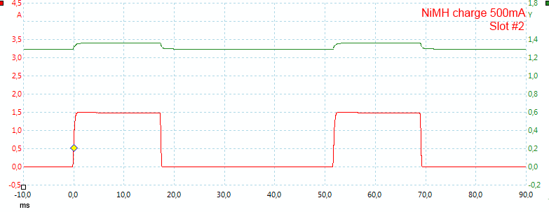 NiMH%20charge%20500mA%20%232