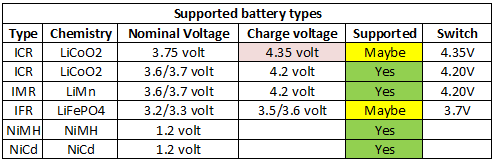 supportedBatteryTypes.png