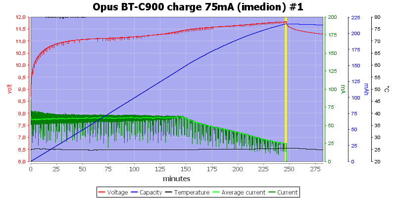 Opus%20BT-C900%20charge%2075mA%20(imedion)%20%231