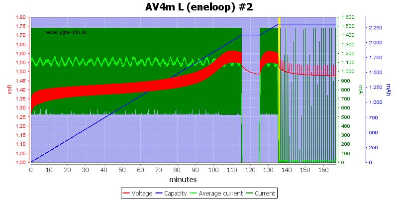 AV4m%20L%20(eneloop)%20%232