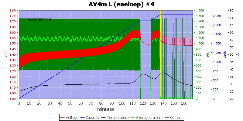 AV4m%20L%20(eneloop)%20%234