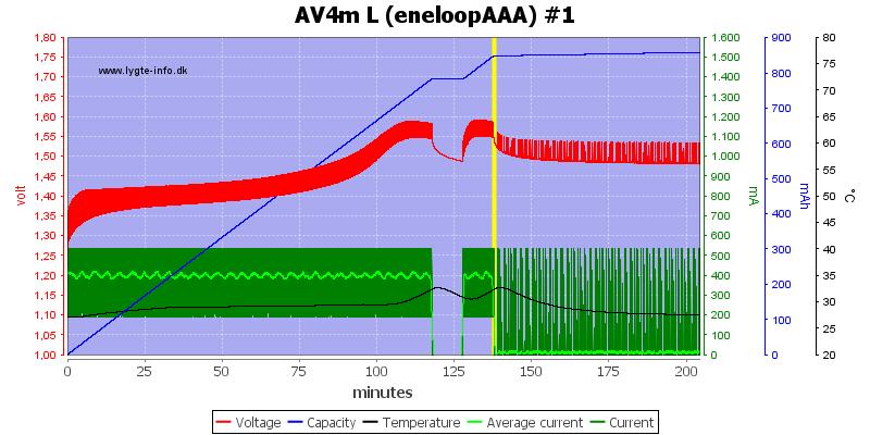 AV4m%20L%20(eneloopAAA)%20%231