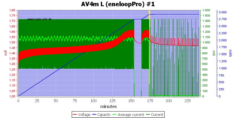 AV4m%20L%20(eneloopPro)%20%231