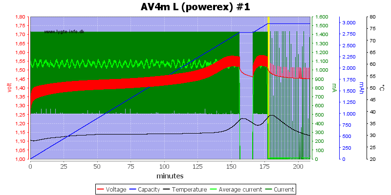 AV4m%20L%20(powerex)%20%231