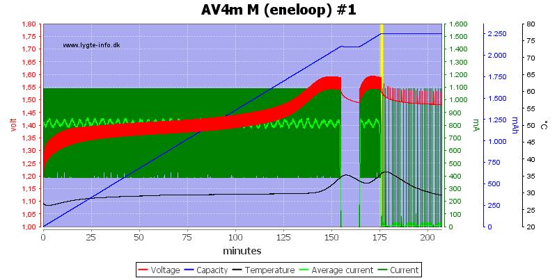 AV4m%20M%20(eneloop)%20%231