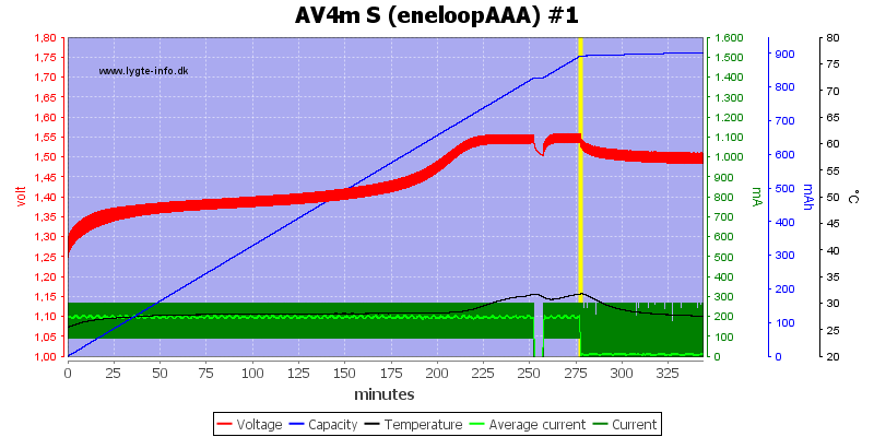 AV4m%20S%20(eneloopAAA)%20%231