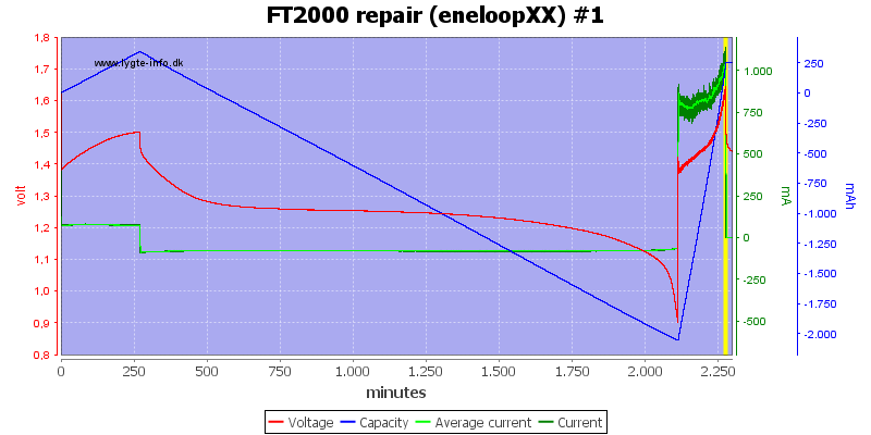 FT2000%20repair%20(eneloopXX)%20%231