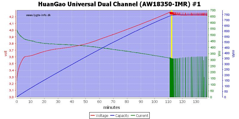 HuanGao%20Universal%20Dual%20Channel%20(AW18350-IMR)%20%231