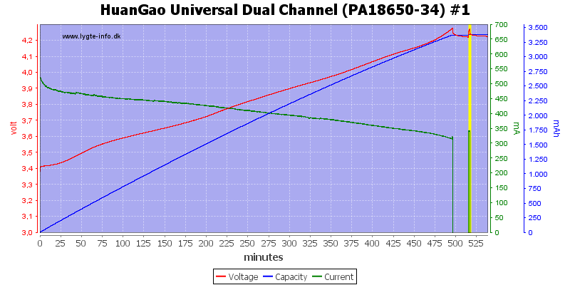 HuanGao%20Universal%20Dual%20Channel%20(PA18650-34)%20%231