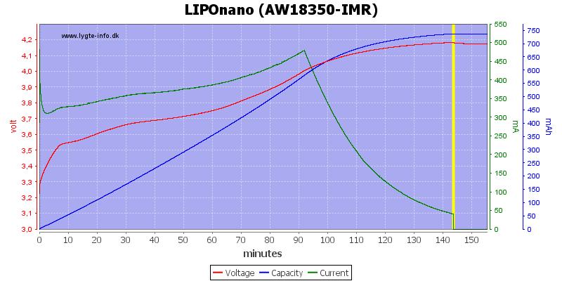 LIPOnano%20(AW18350-IMR)
