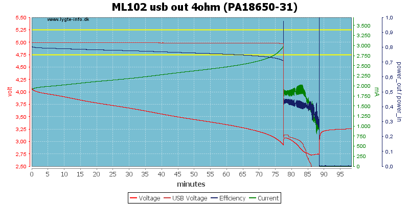 ML102%20usb%20out%204ohm%20(PA18650-31)