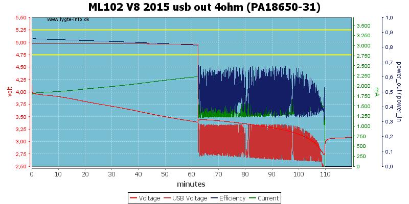 ML102%20V8%202015%20usb%20out%204ohm%20(PA18650-31)