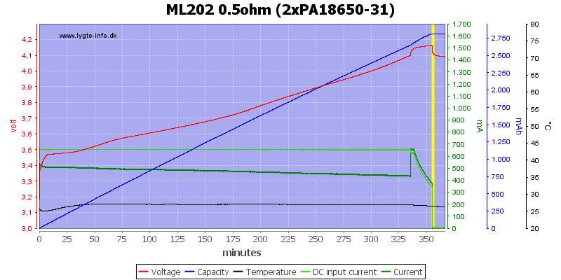 ML202%200.5ohm%20(2xPA18650-31)