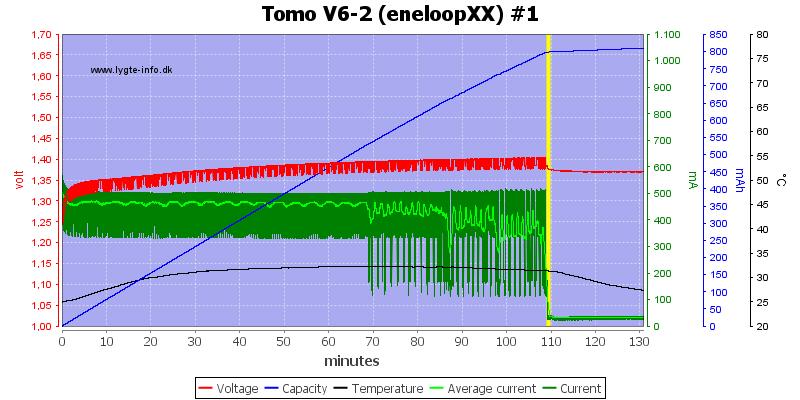 Tomo%20V6-2%20(eneloopXX)%20%231