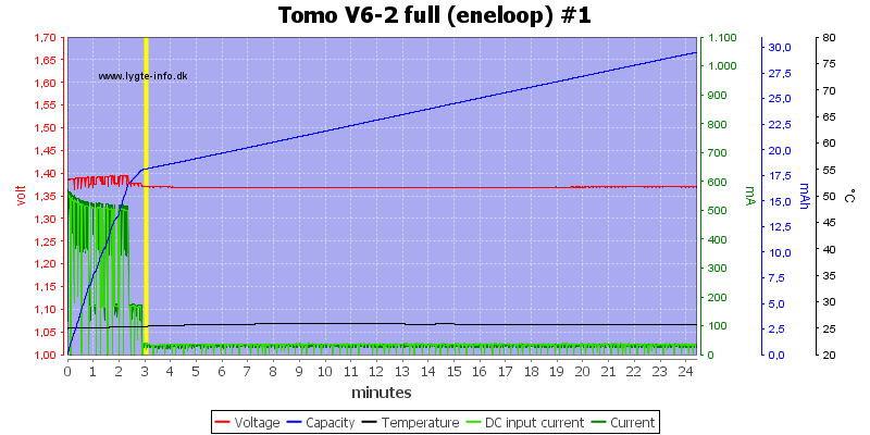 Tomo%20V6-2%20full%20(eneloop)%20%231
