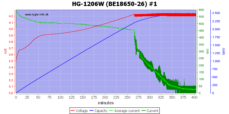 HG-1206W%20(BE18650-26)%20%231