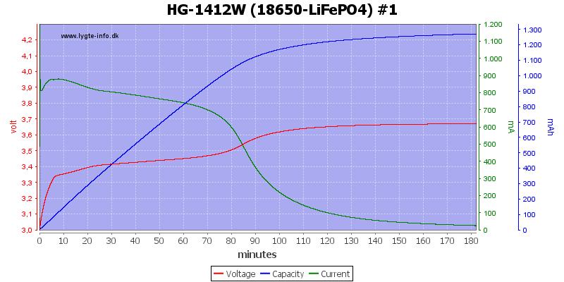 HG-1412W%20(18650-LiFePO4)%20%231