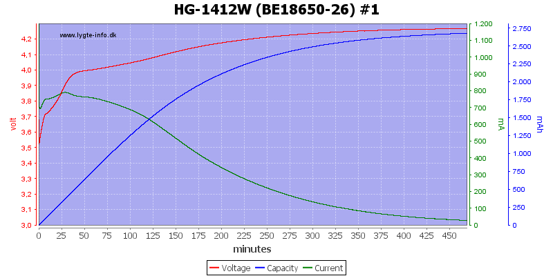 HG-1412W%20(BE18650-26)%20%231