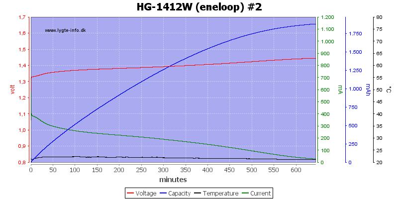 HG-1412W%20(eneloop)%20%232