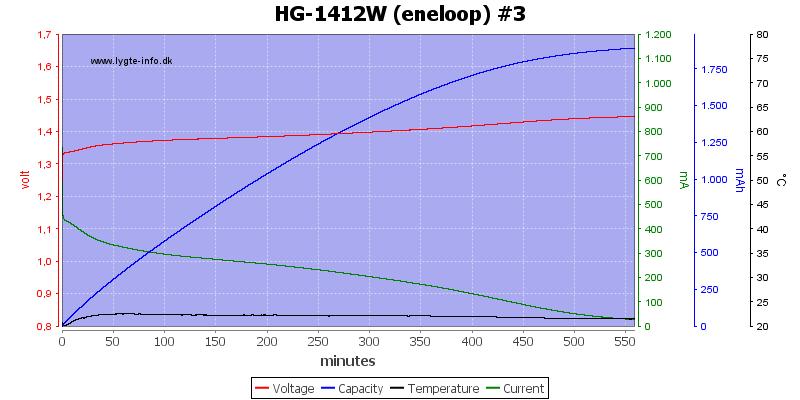 HG-1412W%20(eneloop)%20%233
