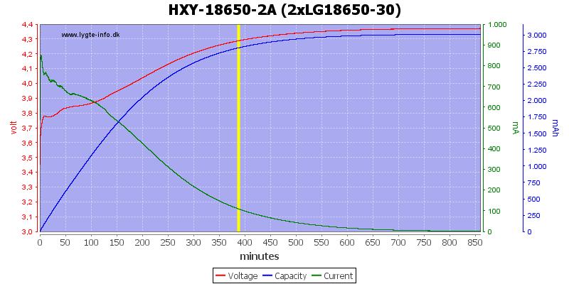 HXY-18650-2A%20(2xLG18650-30)