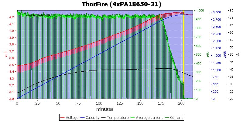 ThorFire%20(4xPA18650-31)