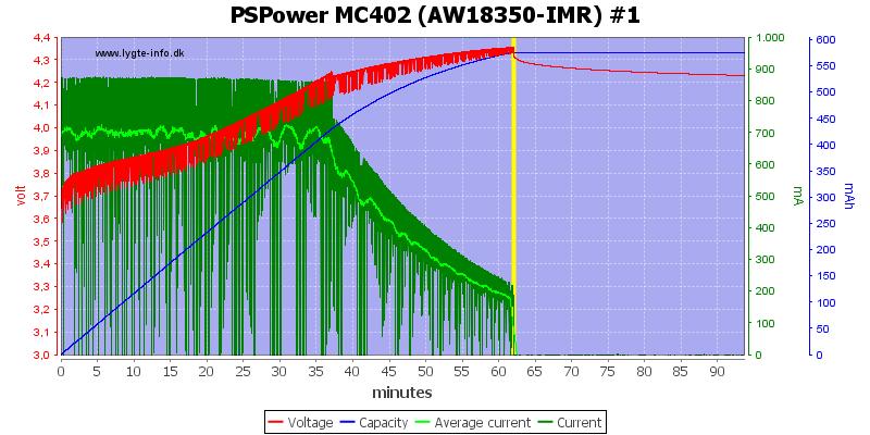 PSPower%20MC402%20%28AW18350-IMR%29%20%231