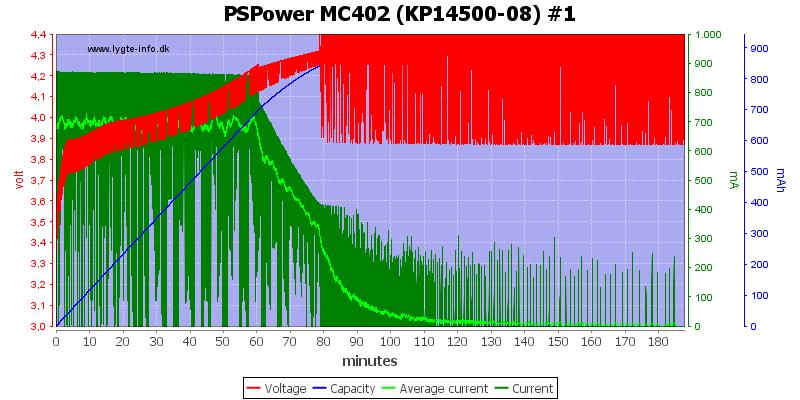 PSPower%20MC402%20%28KP14500-08%29%20%231