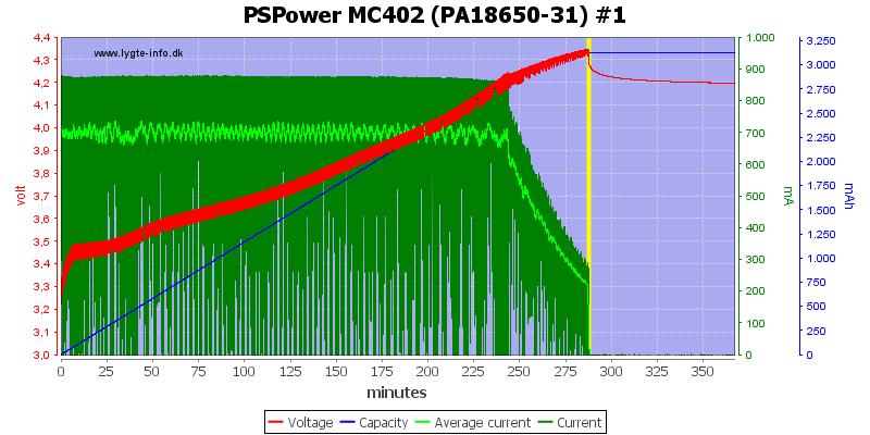 PSPower%20MC402%20%28PA18650-31%29%20%231