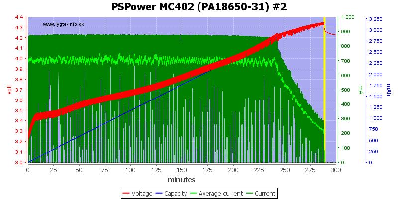 PSPower%20MC402%20%28PA18650-31%29%20%232