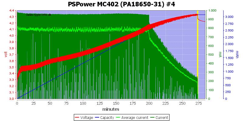 PSPower%20MC402%20%28PA18650-31%29%20%234