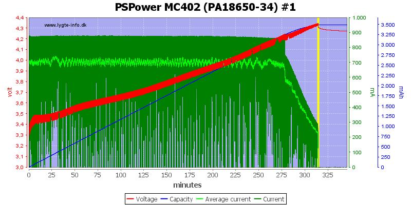 PSPower%20MC402%20%28PA18650-34%29%20%231