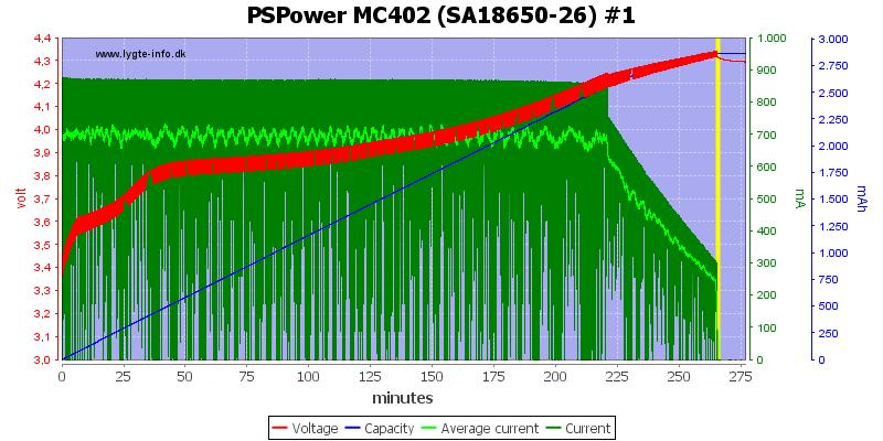 PSPower%20MC402%20%28SA18650-26%29%20%231