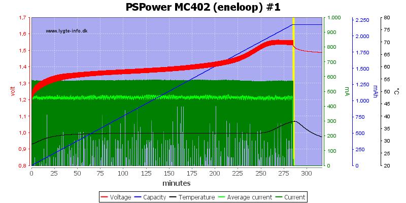PSPower%20MC402%20%28eneloop%29%20%231