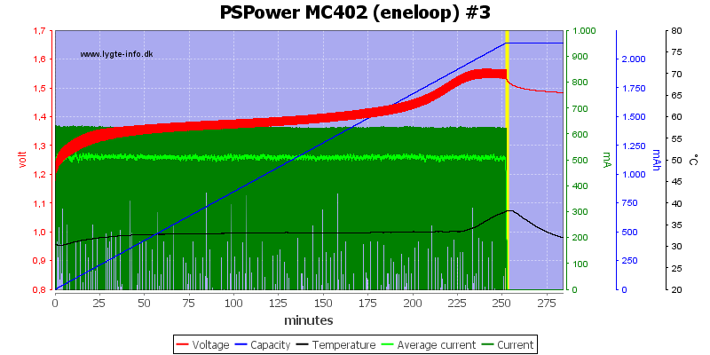 PSPower%20MC402%20%28eneloop%29%20%233